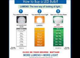 low energy light bulb wattage conversion light bulb hommum