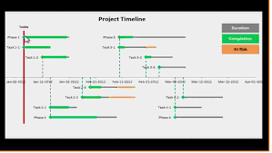 Resume Templatesicrosoft Word Project Timeline Template ... Resume Templatesicrosoft Word Project Timeline Template Cv Vector With A Of Work Traing Green Docx Vista Student Create A Visual Infographical Resume Or Timeline By Tejask25 Flat Infographic Design Set Infographics Samples To Print New Printable 46 Unique 3in1 Deal Icons Business Card S Windows 11 Is Extremely Useful If Developers Support It Microsoft Office Rumes John Alexander Stock Royalty Signature Hiration