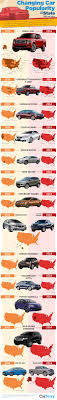 100 2014 Cars And Trucks Most Popular Car And Truck Models By State
