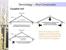 Ceiling Joist Spacing Uk by Roof Rafter Spans U0026 Intersecting Roof With Unequal Spans Formed