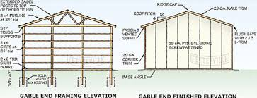 How To Pole Building Construction by Pole Barn Construction Post Frame Building Construction
