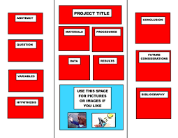 Science Board Template Fair Project
