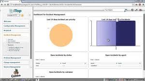 Otrs Help Desk Vs Itsm by Itop Configuration Management Incident Management U0026 Helpdesk