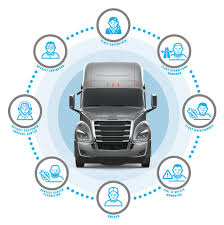 TAG Truck Center - Startside | Facebook