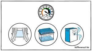 luftfeuchtigkeit senken mit diesen tipps gelingt es