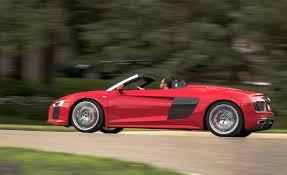 2017 Audi R8 In Depth Model Review