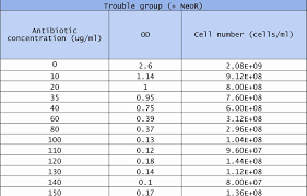 Tool Inventory Spreadsheet | Islamopedia.se Rebel Circus Coupon Code Bravo Company Usa Century 21 Coupon Codes And Promo Discounts Blog Phen24 Mieux Que Phenq Meilleur Brleur De Graisse Tool Inventory Spreadsheet Islamopediase Perfect Biotics Nucific Bio X4 Review By Johnes Smith Issuu Ppt What Is The Best Way To Utilize Bio X4 Werpoint Premium Outlets Orlando Discount Coupons Promo Discount Amp More From Review Update 2019 12 Things You Need Know