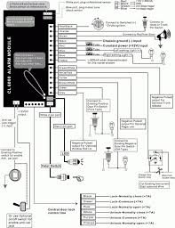 Car Alarm System Wiring Diagram - Trusted Wiring Diagrams Universal Auto Car Power Window Roll Up Closer For Four Doors Panic Alarm System Wiring Diagram Save Perfect Vehicle Aplusbuy 2way Lcd Security Remote Engine Start Fm Systems Audio Video Sri Lanka Q35001122 Scorpion Vehicle Alarm System Mercman Mercedesbenz Parts Truck Heavy Machinery Security Fuel Tank Youtube Freezer Monitoring Refrigerated Gprs Gsm Sms Gps Tracker Tk103a Tracking Device Our Buying Guide With The Best Reviews Of 2017 Top Rated Colors Trusted Diagrams