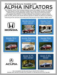 Recalls Honda Com   Best Car Information 2019-2020 Cclb Hash Tags Deskgram Used Hyundai Veloster Turbo For Sale Lexington Ky Cargurus Harley Davidson Motorcycles For Sale On Craigslist Youtube 10500 Could This 1977 Buick Regal Have You Feeling Like Royalty Best Cars By Owner Louisville Ky Image Houston Tx And Trucks Ford F Box Cheap In Ccinnati Columbus And Kentucky By Chevy Omaha Ne Gretna Auto Outlet Bg Ky Personals Youtube Video Downloader Www Special Order Convertible 900096 Found On Craigslist St Louis Mo Fniture Fresh
