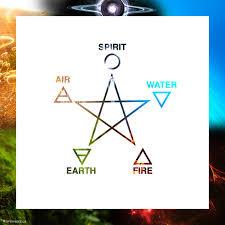 Five Elements Healing Music 432Hz Album Air Fire Spirit Earth