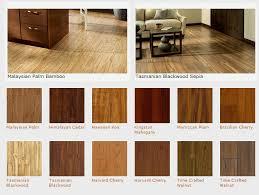 Laminate Flooring Colors And Samples Hsiqtesu