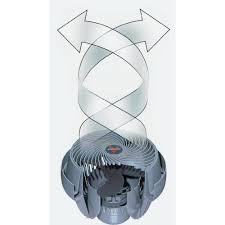 Vornado Zippi Desk Fan by Vornado 783 Floor Fan From Conrad Com