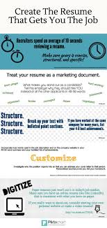 How To Make Your Resume Stand Out | Visual.ly How To Make Resume Stand Out Fresh 40 Luxury A Cover Make My Resume Stand Out Focusmrisoxfordco 3 Ways To Have Your Promotable You Dental Hygiene Resumeat Stands Names Examples Example Of Rsum Mtn Universal Really Zipjob Chalkboard Theme Template Your Pop With This Free Download 140 Vivid Verbs Write A That Standout Mplates Suzenrabionetassociatscom