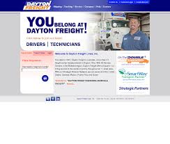 100 Dayton Trucking Freight Lines Competitors Revenue And Employees Owler