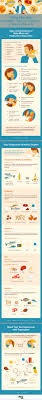 Uterine Lining Shedding After C Section by Best 25 Postpartum Symptoms Ideas On Pinterest Stages Of Baby