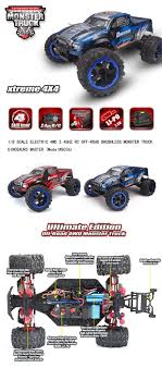 1/8 Rc Monster Truck Off Road Brushless Motors 4x4 Truggy Car ... Hot Wheels Monster Jam Giant Grave Digger Truck Walmartcom Losi Tenacity 4wd 110 Rtr With Avc Technology Proline Prospec Sct Shocks From Bag To Youtube Shock Tuning Rc Truck Stop The Mini Hammacher Schlemmer Bigfoot Truck Wikipedia New Qualifier Series Rival Car Action For Traxxas Slash 4x4 Oil Filled Alinum Rear Absorber 2 Mgt 46 Trucks Integy Tech Forums Redcat Racing Volcano Epx Scale Electric Monster Race Black Stallion Wiki Fandom Powered By Wikia