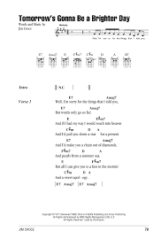 Today Smashing Pumpkins Guitar Tab by Sheet Digital Files To Print Licensed Guitar Chords Lyrics