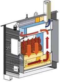 woodwork outdoor wood gasification boiler pdf plans