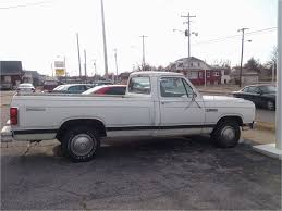 100 Craigslist Knoxville Trucks Used Cars And For Sale By Owner South Carolina