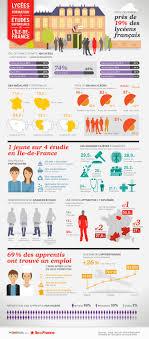 cfa cuisine ile de 32 best infographics images on lessons