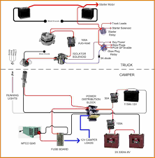 Truck Camper Wiring Diagram 12 Harness Addict Ripping | Releaseganji.net 1949 Gmc Truck Wiring Enthusiast Diagrams Turn Signal Diagram Chevy Tail Light Elegant 1994 Ford F150 2018 1973 1979 1991 Lovely My Speedometer Gauge Cluster For Trailer Lights From Download In Air Cditioning Inside Home Ac Compressor Diagrams Kulinterpretorcom Car Panel With Labels Auto Body Descriptions Intertional Fuse Electrical Box I 1972 Fonarme