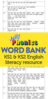Jolly Phonics Word Bank. Key Stage 1 And Key Stage 2 English ... Truck Driver Wins 7500 From California Lottery Scratchers 5 Lorry Receipt Format Templates Pdf Free Premium British Fire Engine Stock Photos Images My Big Book Board Books Roger Priddy 9780312511067 A Great Technical English Vocabulary And Grammar Saw A Pepsi Delivery Truck Doing Wheelie Sqwabb 4th Grade Sight Words 5th Word List Homework Pinterest American Whats The Difference Rose Of York Maps Dialect Prunciation Regional Variations 1 Peter Vineys Blog