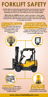 100 Fork Truck Accidents Lift Safety Visually