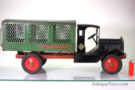 Keystone Railway Express Pressed Steel Truck - Antique Toys For Sale 5 Metal Wheels Vintage Buddy L Toy Truck Parts Keystoturner 2019 Keystone Rv Hideout Lhs 202lhs Meridian Ms Rvtradercom New 178lhs At Marlette Rv Mi Iid 177215 Peterbilt 579 Western Skin Mod American Simulator Volante 365md Intertional World Bay City Wood Toys Snap Button 230 Collecting Avalanche 301re 17981860 Isuzu Center Of Exllence Traing And Distribution Antique Toy Truck Part Cab Parts Custom