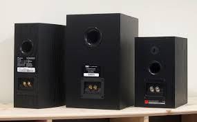 ELAC B6 Speaker Review