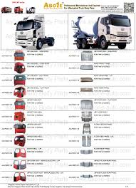 FAW J6 Heavy Truck Cabin Body Parts And Accessories | AsOne Auto ... Moore Truck Parts Bluett Drive Smeaton Grange Nsw White Pages And Part Sales Amigo Man Buy Spare For Trucks Marathon Special Offers Htc Heathrow Auto Heavy Duty Velocity Centers Carson Freightliner Isuzu Hino Westoz Phoenix Duty Trucks Truck Parts Arizona Importers Distributors Africa Busbee Google Partner Broadstreet Consulting Seo And Millers Wrecking Hopewell Ohio Yuchai Dongte Purpose Automobile Co Ltdchina