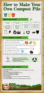 Lovely How To Compost In Your Backyard | Architecture-Nice Organic Soils Store More Carbon Cut Emission From Agriculture 10 Things You Should Not Put In Your Compost Pile Sff How To Make A Compost Heap Top Tips Eden Project Cornwall Composting 101 Tips To Make Easy Fast Best 25 Diy Bin Ideas On Pinterest Garden Build The Ultimate Bin Backyard Feast A Diy Free Plans Cut List Tumbler Contain Your And Cook It Quickly At Home Frederick County Md Official Website Graless Backyard Landscaping Mulch Around Most Soil Cditioning