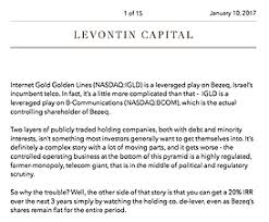 Levontin Capital Hedge Fund Amir Dov