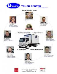 Contact Us | Monarch Truck Todd Chagnon Transportation Specialist Monarch Truck Center Hinotrucks Hash Tags Deskgram Daniels Close Glass Selma Enterprise Hanfordsentinelcom Calmesa Atlas Storage Centersself San Diego Self Contact Us Uhaul Moving Of Houma 133 Dr La 70364 Car Sales Certified Used Cars Trucks Suvs For Sale Specials Arroyo Grande Ca 93420 Mega New And On Cmialucktradercom Home Facebook Youtube