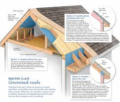 Insulating Cathedral Ceiling With Rigid Foam by Unvented Roof Insulation Details Pinterest Google Search