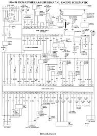 97 Chevy Truck Wiring Diagram Within Silverado   Mihella.me My 97 Chevy Silverado Its Not A Movie Car But It Could Be 2 Tone Chevrolet Ck 1500 Questions It Would Teresting How Many Exciting 4 Brake Lights Cool Wiring And 85 Tahoe Maroonhoe Tahoe Pinterest 1997 Chevy Silverado Youtube Conservative Door Handle Replacement Truck Bed Camperschevy Cobalt Bypass Suburban Diagram Data Schematic How To Easily Replace Fuel Pump Chevy Truck 57l Full Size Bed Truck Wire Center Stainless Steel Exhaust Manifold For 88 Suv Headers