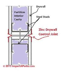 Ceiling Joist Spacing For Drywall by Drywall Expansion Joints Use Drywall Control Joints Or Expansion