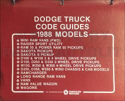 1988 Dodge Truck Ordering Guide Original 1988 Dodge Truck Color Paint Chips By Martin Senour Sheet Original Ram 1500 Gl Fabrications Cars Dakota Hq Wallpapers Car Ram Parts Nemetasaufgegabeltinfo Upholstery Album And Data Book Light Wiring Diagram Schematic Electrical Work Radio 1997 Ignition Schematics Diagrams Bigmike2786 Power Specs Photos Modification Info At Dealer Pickup Marker News