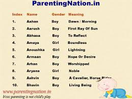 Hindu Baby Names With Meaning Gift Of Gift Ideas