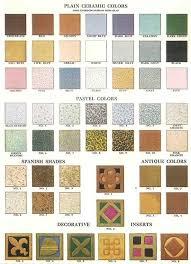 Sweet Floor Tiles Colors