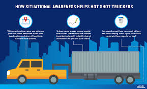 99 What Is Hot Shot Trucking How Tech Tools Will Impact Coolfire
