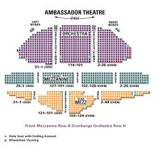 chicago theater seat map – swimnova
