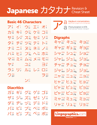 Japanese Letters To English Alphabet