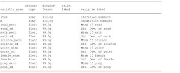 multiple imputation in stata idre stats