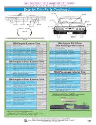 Page 100 Of Antique Chevrolet Car And Chevy Or GMC Truck Parts 8/9/2011 Jalopy Parts Store On Justpartscom Buy Auto Car Classic Chevy Truck Parts471954 The Finest In Suspension 6972 Gmc Pickup Blazer Jimmy Suburban Lower Tailgate Molding Hot Wheels 2002 Custom 69 Coll 031 52916 Ebay 1967 1968 Chevrolet Transfer Case To Rear Axle Drive Shaft American Racing Ar61 Outlaw I 71 Designs Of 2in Lift Kit For 7787 4wd 2500 Gm Ls Retrofit Oil Pan Additional Earanceclassic Michael New Dealership Fresno Ca Serving Parts Chevy Nova79 Mud Trucks 1965 65 Aspen