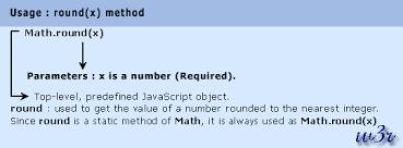 Javascript Math Ceil Floor by Javascript Round Method Math Object W3resource