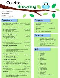 Resume Sample Teacher Teaching With Owl Example For Computer Teachers Freshers