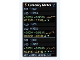 gadget de bureau windows 8 currency meter 1 4 free for windows