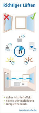 richtig lüften 1 schild für energieeffizient querlüften