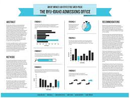 Lauren Walker Final Research Poster