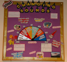 Saying Clipart Science Sound 8